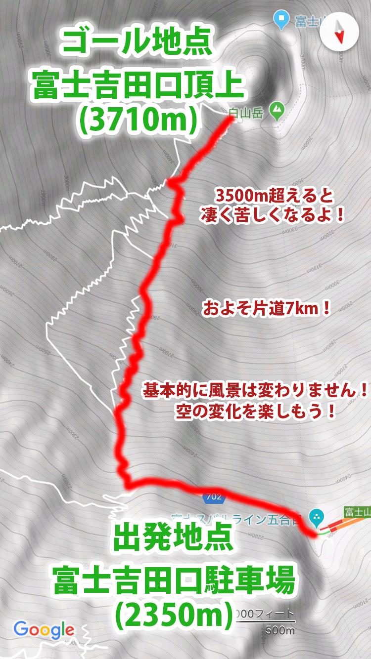 富士吉田口のルート